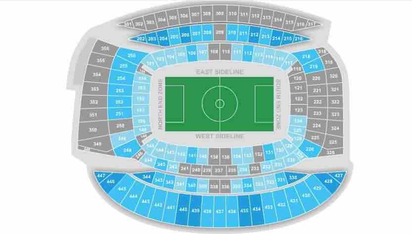 Soldier Field boletos Copa America