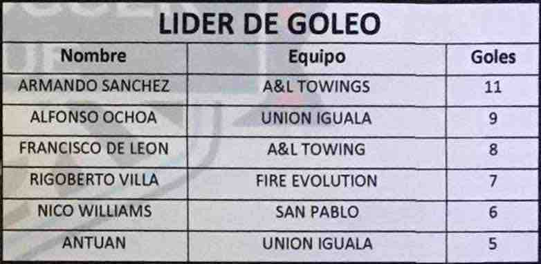 Mundi_Soccer_League_Goleo