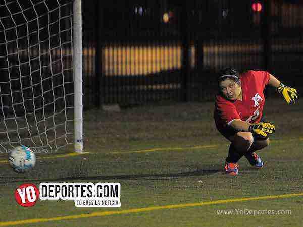 La Juve Wizards-Women Premier Academy Soccer League Mujeres Futbolistas