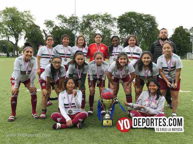 Chicago Real FC-Chicago Women Premier