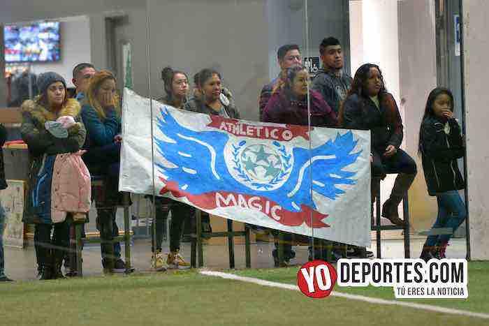 San Antonio-Atletic Magic-Finales Liga Latinoamericana Champions Kids